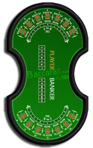 Baccarat Banque Table