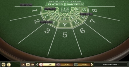 Betsoft Baccarat at MaChance Casino