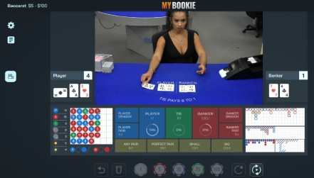 Live Baccarat at Wide Betting Limits at MyBookie Casino